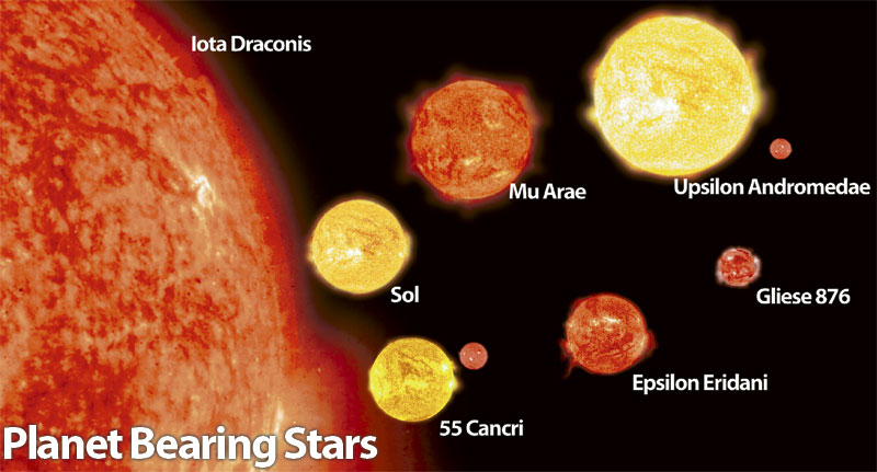 the invasion begins extrasolar planets